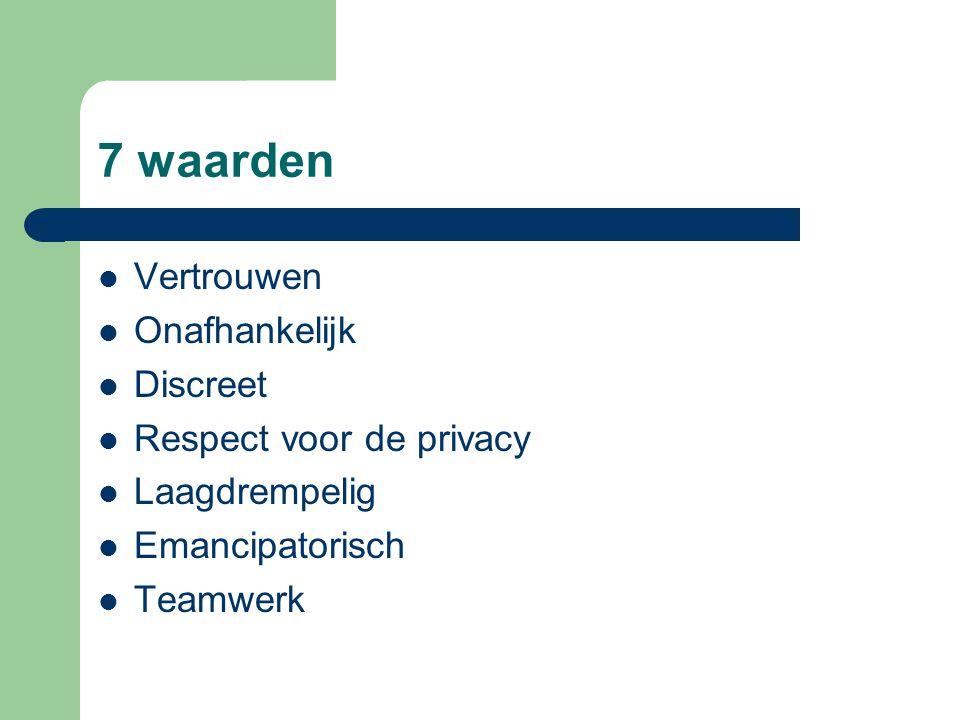 7 waarden Vertrouwen Onafhankelijk Discreet Respect voor de privacy Laagdrempelig Emancipatorisch Teamwerk