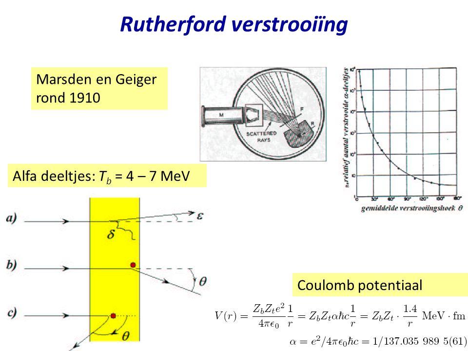 Najaar 2004Jo van den Brand4 Rutherford verstrooiïng Klassieke mechanica Werkzame doorsnede Voor b b < b < b b +db b Coulomb potentiaal
