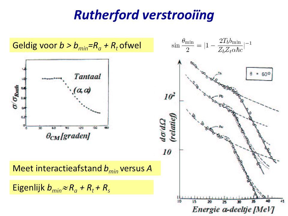 Bindingsenergie en kernkracht Massa kern is altijd kleiner dan de som van proton en neutron massa's Dit massa-defect is de bindingsenergie van het systeem (voor 4 He: 28.3 MeV) Deze energie komt vrij bij de vorming van het systeem (daarom straalt de zon) Deze energie moet je erin stoppen als je het systeem wilt opbreken in delen Dit is eigenlijk altijd zo: massa van waterstofatoom is 13.6 eV kleiner dan de som van proton en elektron rustenergie (effect is 1 op 10 8 )