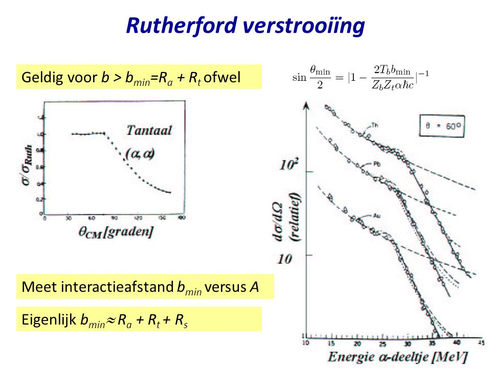 Najaar 2004Jo van den Brand6 Rutherford verstrooiïng Rutherford vond Er geldt Plot b min versus A 1/3 Goede beschrijving dus - Coulombwet geldig op korte afstand (femtometers) - Sterke WW korte dracht - Alle lading zit in kleine bol