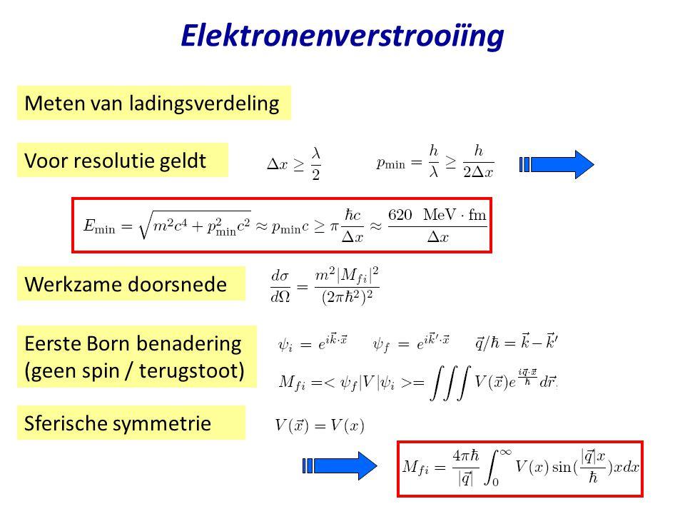 Najaar 2004Jo van den Brand Elastische elektronenverstrooiïng Afgeschermde Coulombpotentiaal a  atoomstraal Integraal levert Overgedragen impulsmet in COM Rutherford verstrooiïng