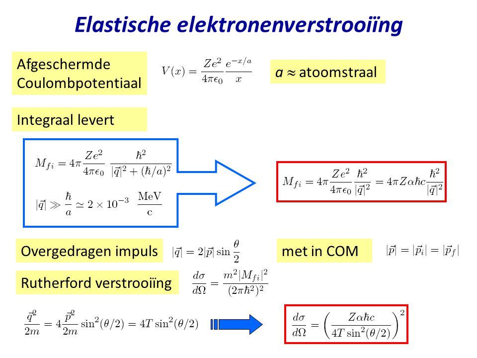 Najaar 2004Jo van den Brand9 Elektronenverstrooiïng Uitgebreide sferisch symmetrische ladingsverdeling potentiaal matrixelement met Form factorladingsverdeling