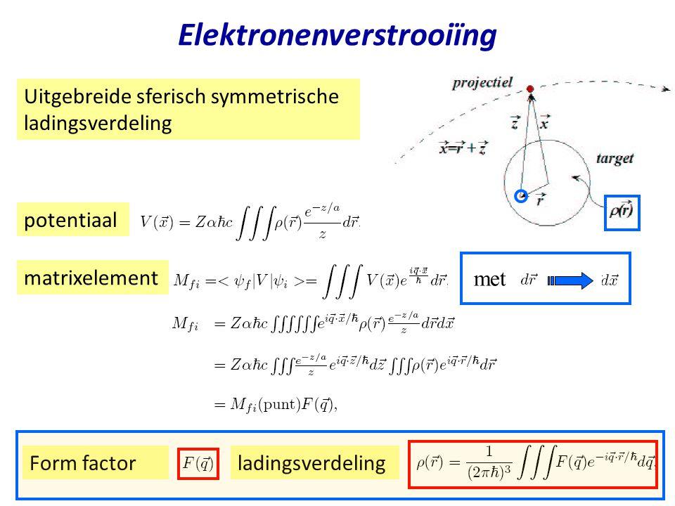 Radioactief verval Rutherford gaf klassificatie van radioactiviteit in 1898 Type  gaat zelfs niet door papier Type  gaat door 3 mm aluminium Type  gaat door een aantal cm lood Elk type heeft bepaalde eigenschappen: bijvoorbeeld lading Uiteindelijk bleek  straling zijn kernen van helium atomen  straling zij elektronen  straling zijn hoogenergetische fotonen Eenheden: 1 Becquerel (Bq) is 1 disintegratie per seconde 1 Curie (Ci) is 3.7 × 10 10 disintegraties per seconde 1 Curie correspondeert met het verval van 1 gram radium-266 Getal van Avogadro: N A = 6.023 × 10 23 Aantal atomen: mN A /A met m in gram Concentratie [ #/cm 3 ]:  N A /A met  in gram/cm 3