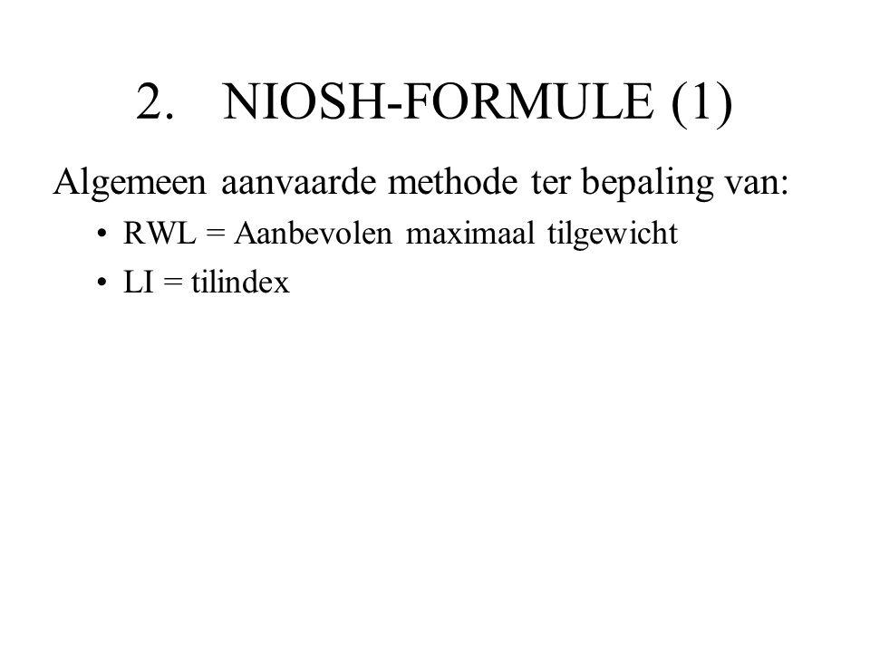 2.NIOSH-FORMULE (1) Algemeen aanvaarde methode ter bepaling van: RWL = Aanbevolen maximaal tilgewicht LI = tilindex