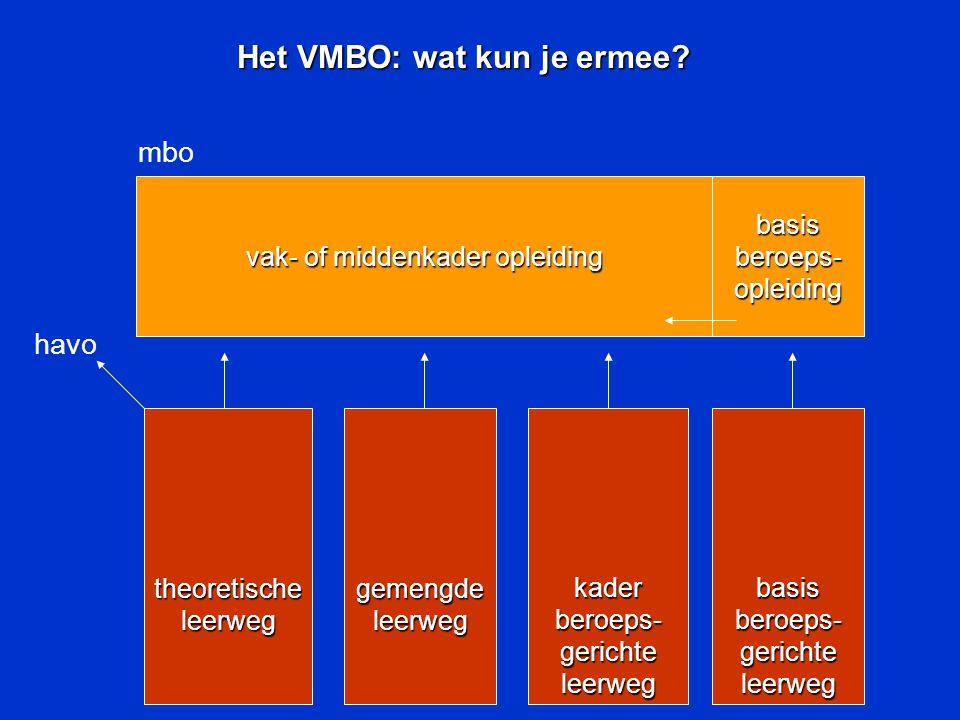 Het VMBO: wat kun je ermee.