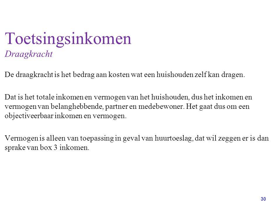 30 Toetsingsinkomen Draagkracht De draagkracht is het bedrag aan kosten wat een huishouden zelf kan dragen.