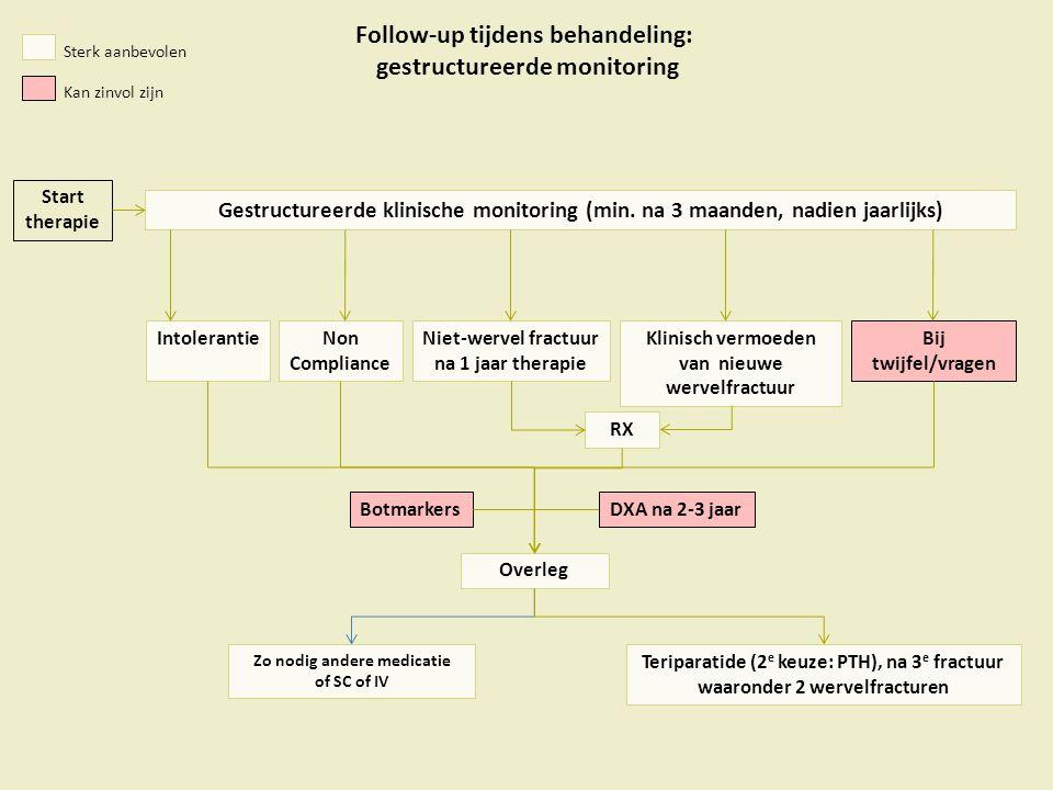 Niet-wervel fractuur na 1 jaar therapie Bij twijfel/vragen Intolerantie Teriparatide (2 e keuze: PTH), na 3 e fractuur waaronder 2 wervelfracturen Sterk aanbevolen Kan zinvol zijn Klinisch vermoeden van nieuwe wervelfractuur DXA na 2-3 jaar Non Compliance Overleg Botmarkers Zo nodig andere medicatie of SC of IV RX Gestructureerde klinische monitoring (min.