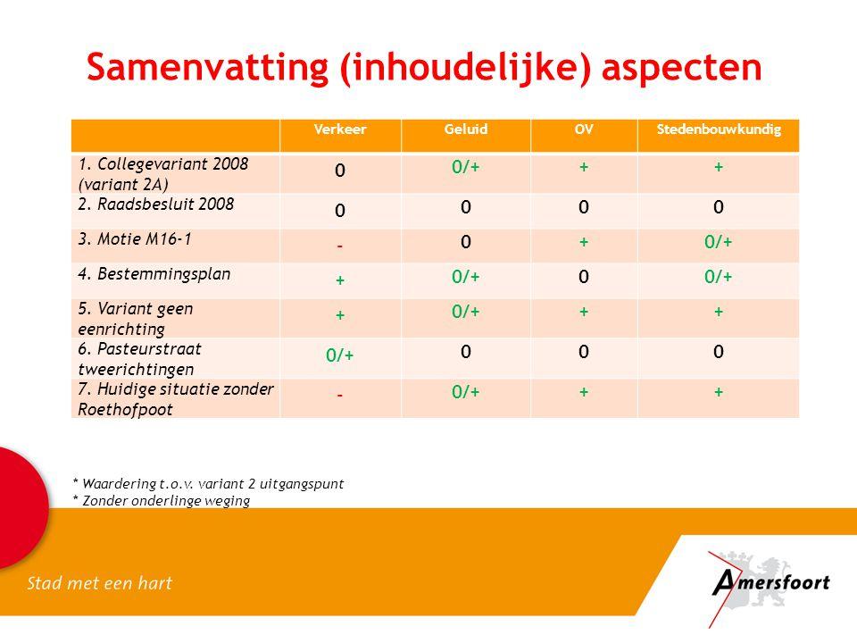Samenvatting (inhoudelijke) aspecten VerkeerGeluidOVStedenbouwkundig 1. Collegevariant 2008 (variant 2A) 0 0/+++ 2. Raadsbesluit 2008 0 000 3. Motie M