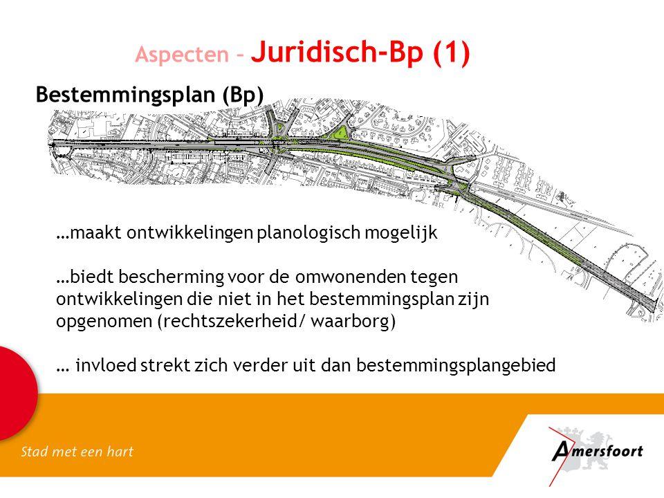 Aspecten – Juridisch-Bp (1) …maakt ontwikkelingen planologisch mogelijk …biedt bescherming voor de omwonenden tegen ontwikkelingen die niet in het bestemmingsplan zijn opgenomen (rechtszekerheid/ waarborg) … invloed strekt zich verder uit dan bestemmingsplangebied Bestemmingsplan (Bp)