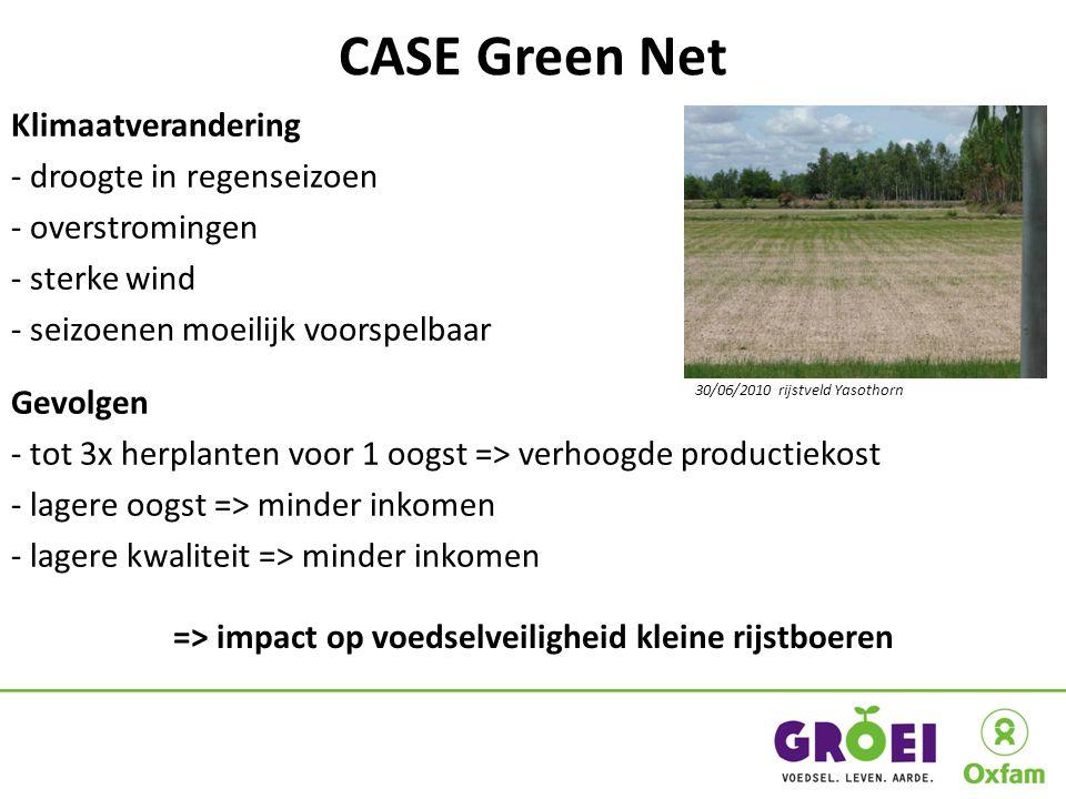 CASE Green Net Klimaatverandering - droogte in regenseizoen - overstromingen - sterke wind - seizoenen moeilijk voorspelbaar Gevolgen - tot 3x herplanten voor 1 oogst => verhoogde productiekost - lagere oogst => minder inkomen - lagere kwaliteit => minder inkomen => impact op voedselveiligheid kleine rijstboeren 30/06/2010 rijstveld Yasothorn