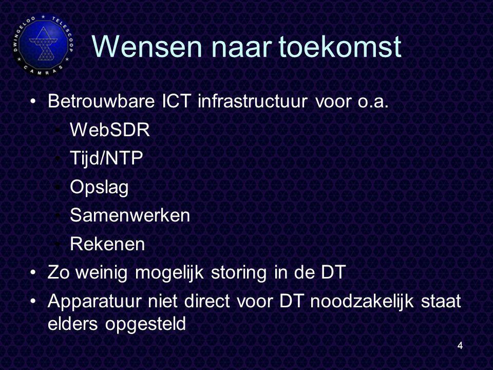4 Wensen naar toekomst Betrouwbare ICT infrastructuur voor o.a.