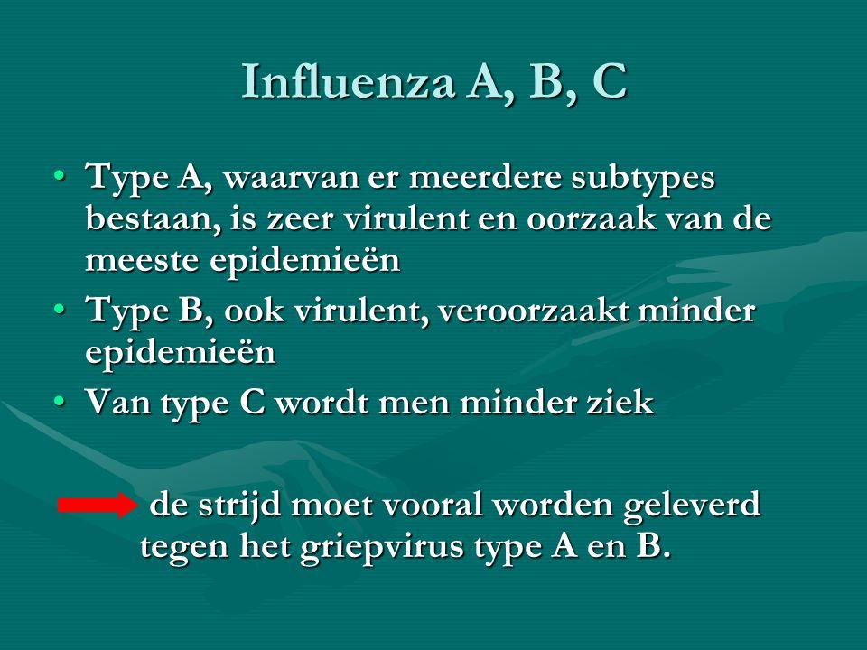 Influenza A, B, C Type A, waarvan er meerdere subtypes bestaan, is zeer virulent en oorzaak van de meeste epidemieënType A, waarvan er meerdere subtyp