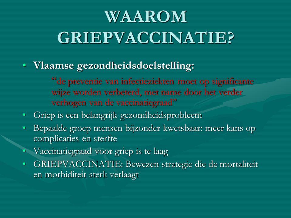 """WAAROM GRIEPVACCINATIE? Vlaamse gezondheidsdoelstelling:Vlaamse gezondheidsdoelstelling: """" de preventie van infectieziekten moet op significante wijze"""