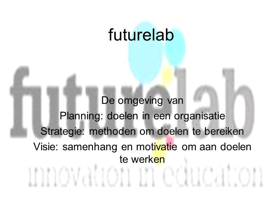 futurelab De omgeving van Planning: doelen in een organisatie Strategie: methoden om doelen te bereiken Visie: samenhang en motivatie om aan doelen te werken