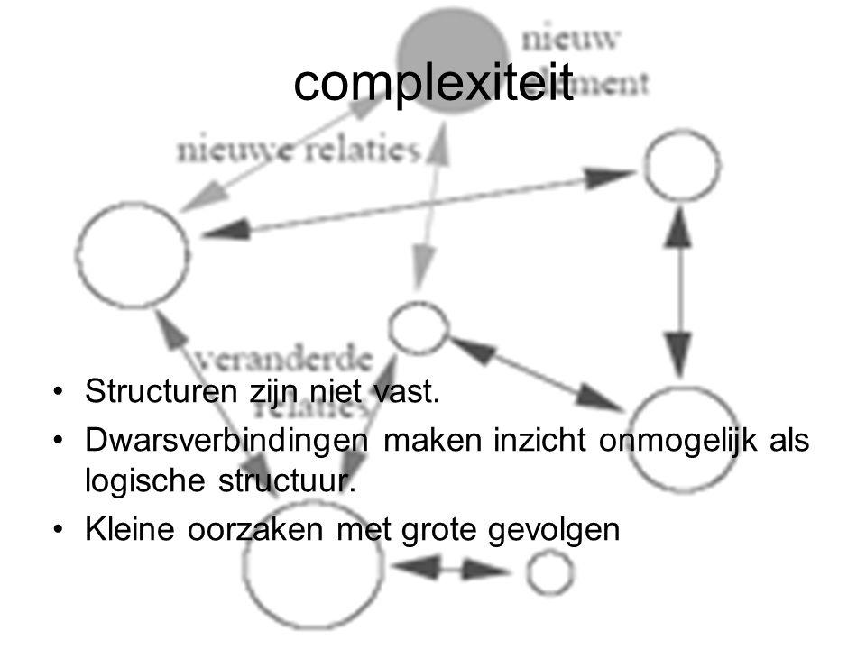 complexiteit Structuren zijn niet vast.