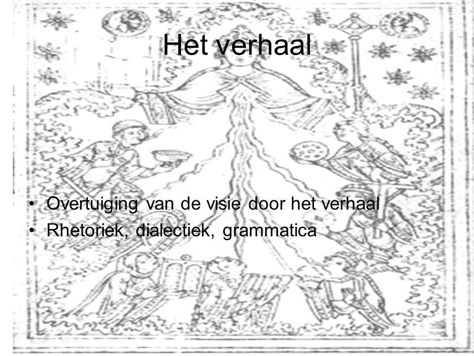 Het verhaal Overtuiging van de visie door het verhaal Rhetoriek, dialectiek, grammatica