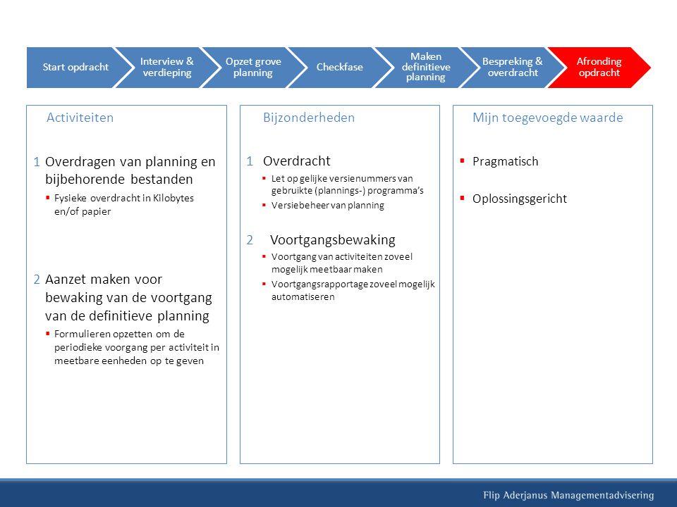 Activiteiten 1Overdragen van planning en bijbehorende bestanden  Fysieke overdracht in Kilobytes en/of papier 2Aanzet maken voor bewaking van de voor