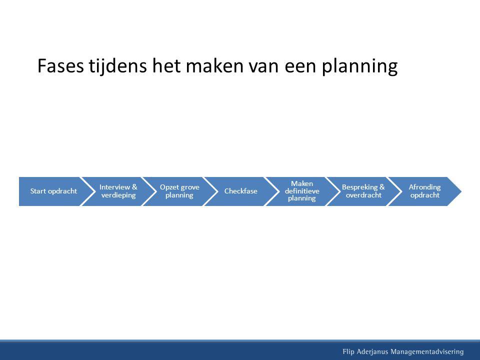 Fases tijdens het maken van een planning Start opdracht Interview & verdieping Opzet grove planning Checkfase Maken definitieve planning Bespreking &