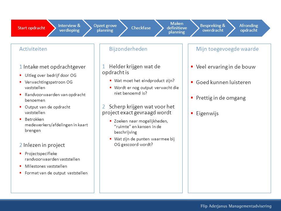Activiteiten 1 Intake met opdrachtgever  Uitleg over bedrijf door OG  Verwachtingspatroon OG vaststellen  Randvoorwaarden van opdracht benoemen  O