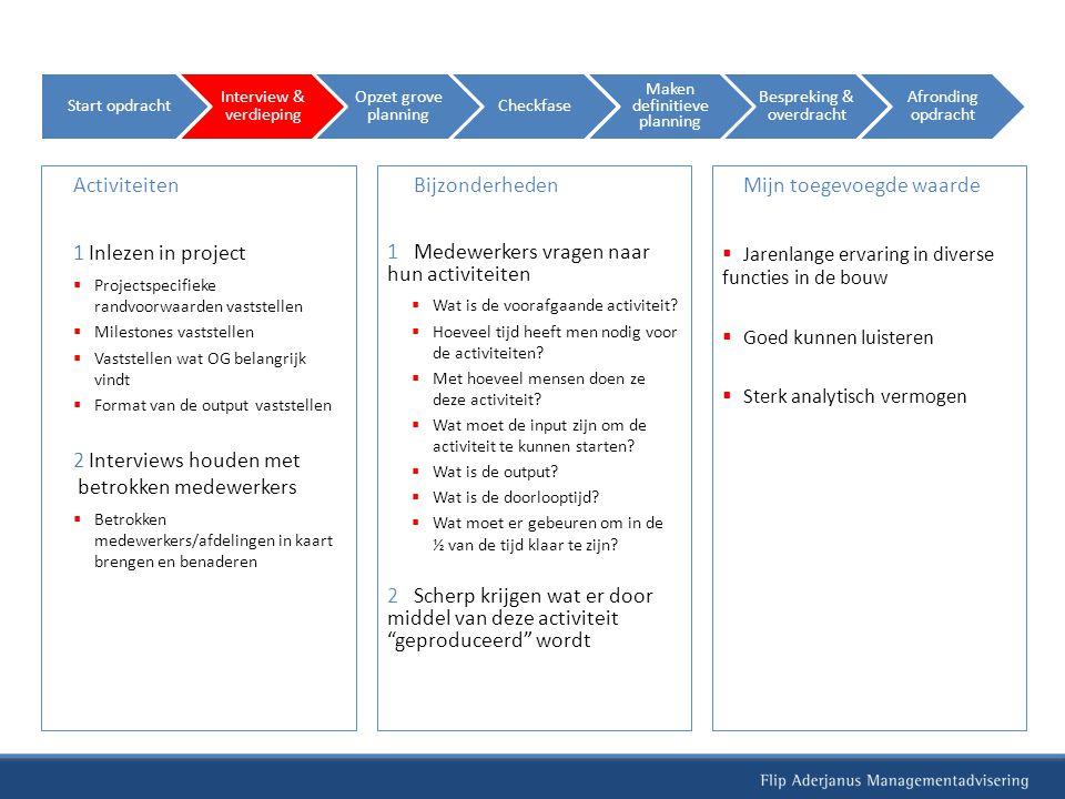 Activiteiten 1 Inlezen in project  Projectspecifieke randvoorwaarden vaststellen  Milestones vaststellen  Vaststellen wat OG belangrijk vindt  For