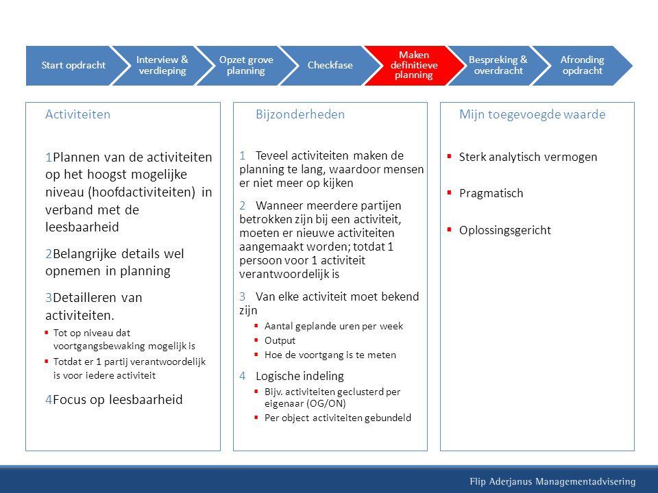 Activiteiten 1Bespreken van definitieve planning  Eerst aan alle direct betrokkenen  Later aan opdrachtgever 2Bespreken van definitieve planning met opdrachtgever  Presenteren van definitieve planning aan opdrachtgever.