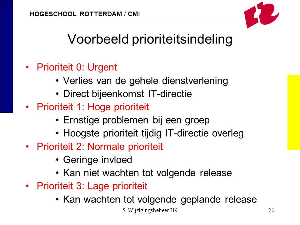HOGESCHOOL ROTTERDAM / CMI 5. Wijzigingsbeheer H920 Voorbeeld prioriteitsindeling Prioriteit 0: Urgent Verlies van de gehele dienstverlening Direct bi
