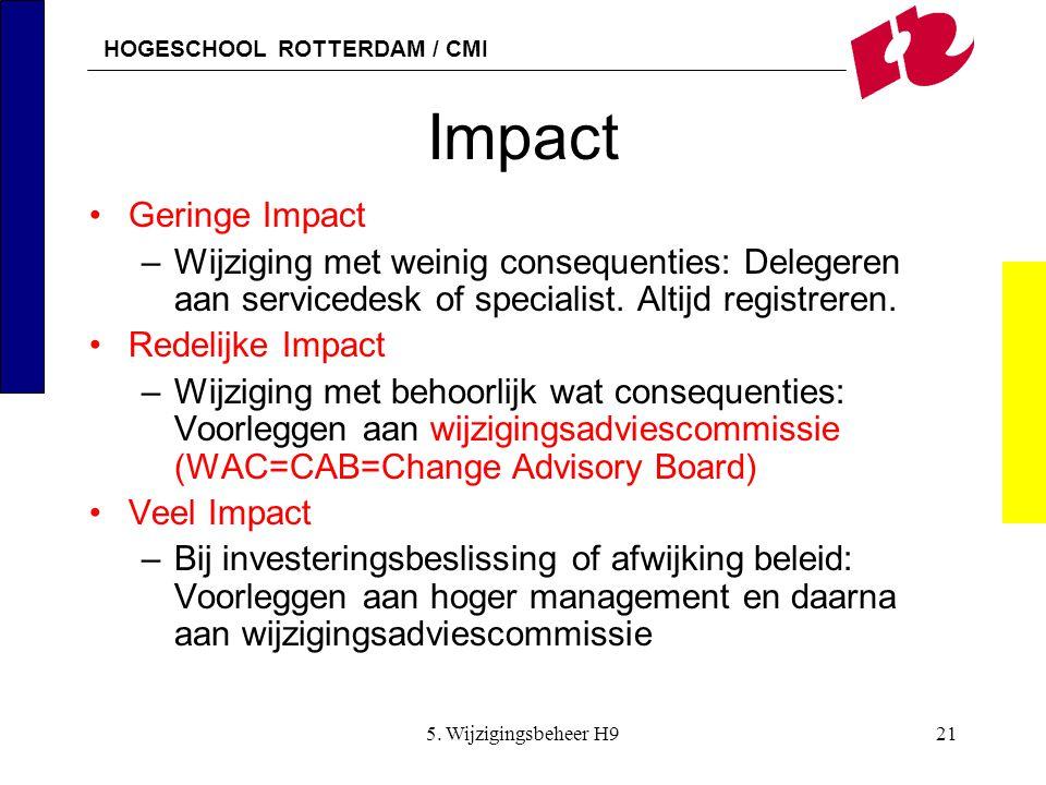 HOGESCHOOL ROTTERDAM / CMI 5. Wijzigingsbeheer H921 Impact Geringe Impact –Wijziging met weinig consequenties: Delegeren aan servicedesk of specialist
