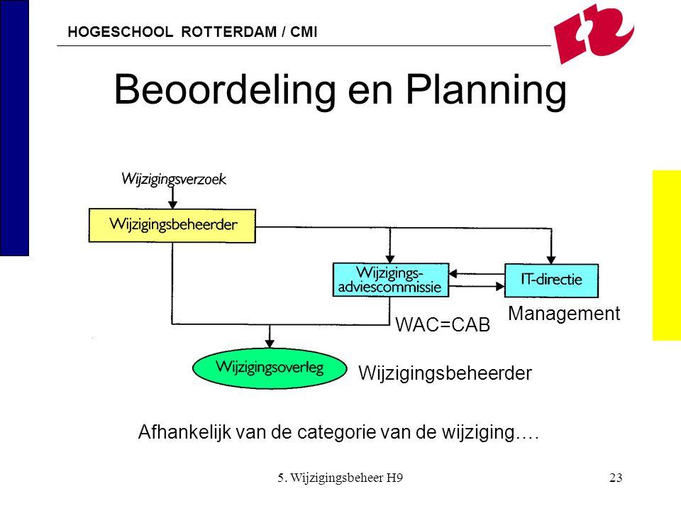 HOGESCHOOL ROTTERDAM / CMI 5. Wijzigingsbeheer H923 Beoordeling en Planning Afhankelijk van de categorie van de wijziging…. Management WAC=CAB Wijzigi