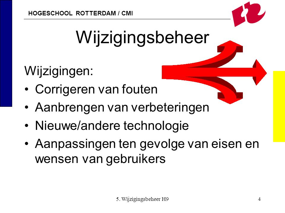 HOGESCHOOL ROTTERDAM / CMI 5. Wijzigingsbeheer H94 Wijzigingsbeheer Wijzigingen: Corrigeren van fouten Aanbrengen van verbeteringen Nieuwe/andere tech
