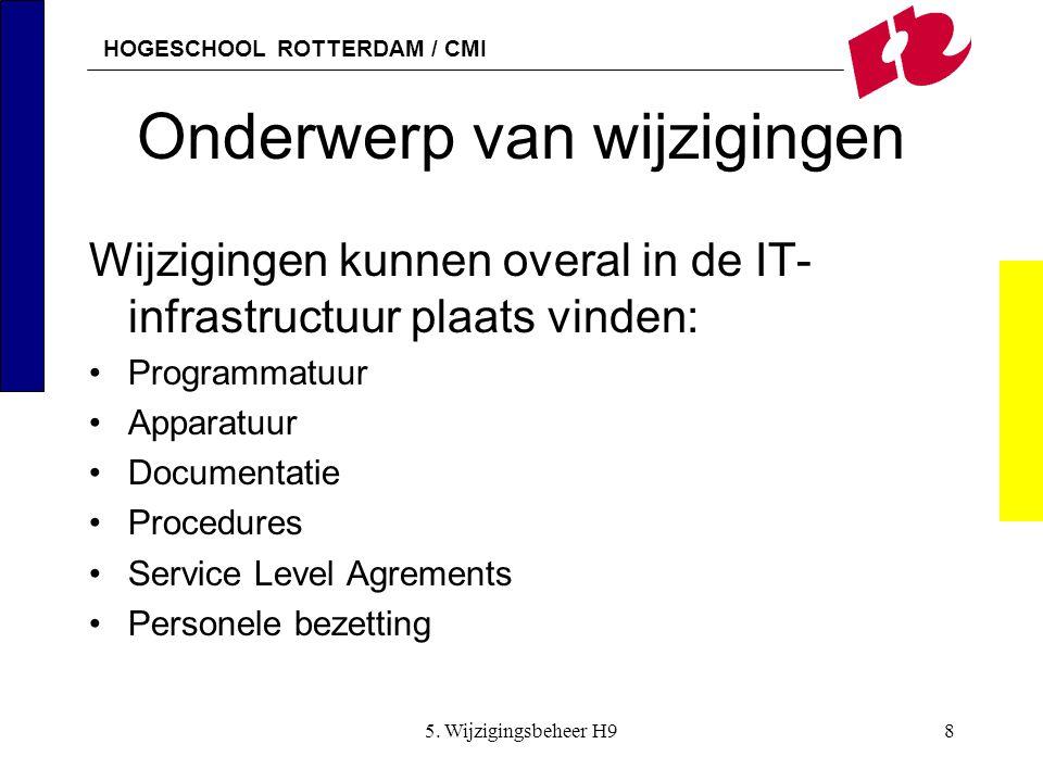 HOGESCHOOL ROTTERDAM / CMI 5. Wijzigingsbeheer H98 Onderwerp van wijzigingen Wijzigingen kunnen overal in de IT- infrastructuur plaats vinden: Program