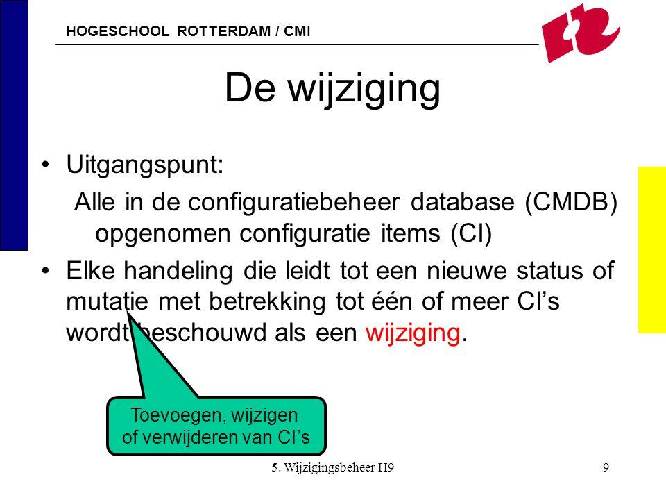 HOGESCHOOL ROTTERDAM / CMI 5. Wijzigingsbeheer H99 De wijziging Uitgangspunt: Alle in de configuratiebeheer database (CMDB) opgenomen configuratie ite