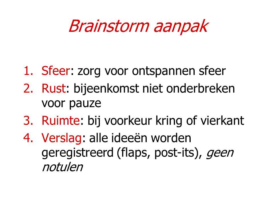Brainstorm aanpak 1.Sfeer: zorg voor ontspannen sfeer 2.Rust: bijeenkomst niet onderbreken voor pauze 3.Ruimte: bij voorkeur kring of vierkant 4.Versl