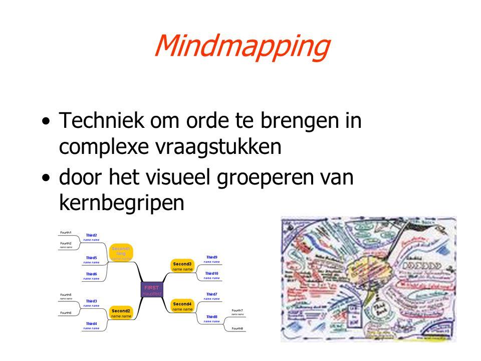 Mindmapping Techniek om orde te brengen in complexe vraagstukken door het visueel groeperen van kernbegripen