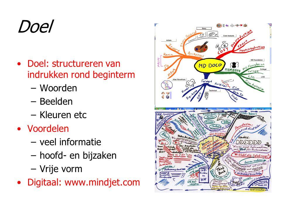 Doel Doel: structureren van indrukken rond beginterm –Woorden –Beelden –Kleuren etc Voordelen –veel informatie –hoofd- en bijzaken –Vrije vorm Digitaa