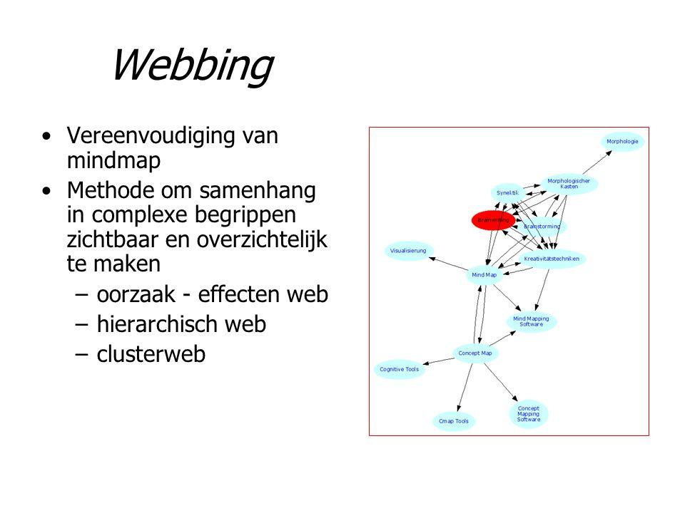Webbing Vereenvoudiging van mindmap Methode om samenhang in complexe begrippen zichtbaar en overzichtelijk te maken –oorzaak - effecten web –hierarchi