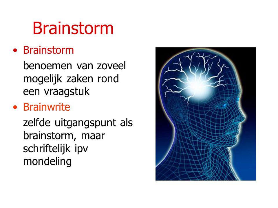 Brainstorm Methode uit reclamewereld (Alex Osborn) –Doel: zo VEEL mogelijk informatie/ideeen verzamelen –Groep (max 12 pp) –Gevarieerde samenstelling –Gespreksleider (geen voorzitter) –Sessie van plm.