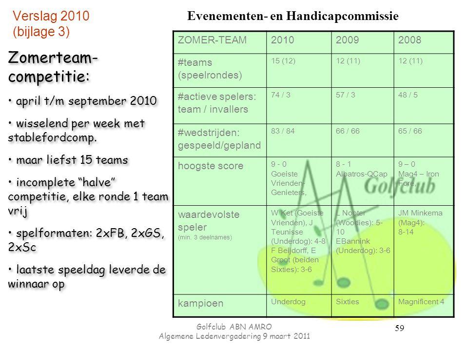 Evenementen- en Handicapcommissie Verslag 2010 (bijlage 3) ZOMER-TEAM201020092008 #teams (speelrondes) 15 (12)12 (11) #actieve spelers: team / invallers 74 / 357 / 348 / 5 #wedstrijden: gespeeld/gepland 83 / 8466 / 6665 / 66 hoogste score 9 - 0 Goeiste Vrienden- Genieters, 8 - 1 Albatros-QCap 9 – 0 Mag4 – Iron Fore, waardevolste speler (min.