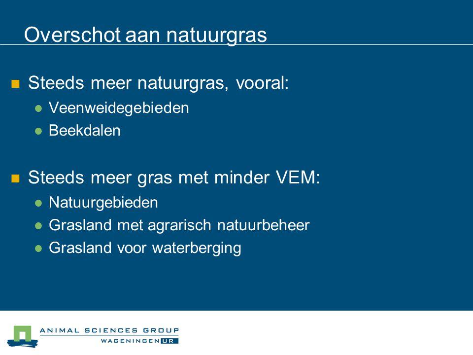 Groei in areaal natuurgrasland 20032018 SN: halfnatuurlijk grasland31.00072.000132% SAN: beheersgrasland56.000122.000188% Overig grasland929.000L 700.000 H 900.000 - 23%
