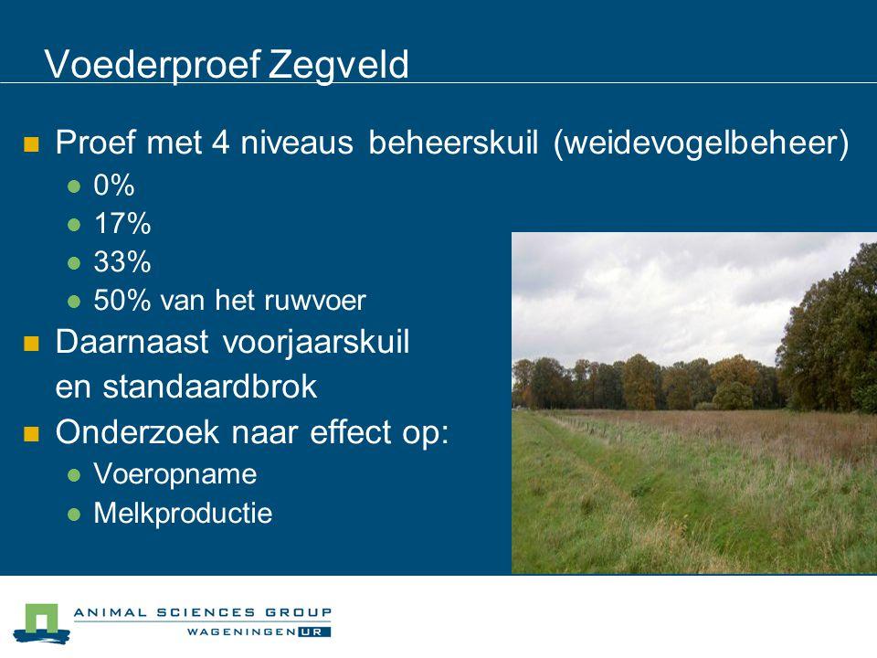Samenstelling kuilen Zegveld