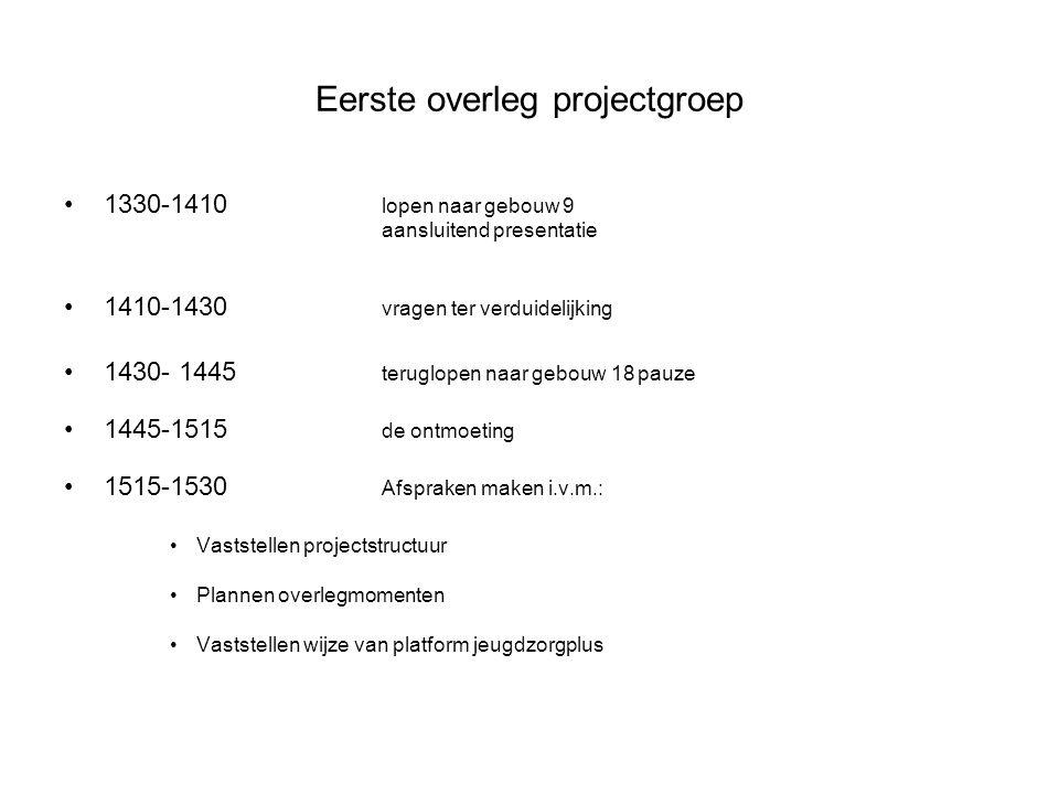 Eerste overleg projectgroep 1330-1410 lopen naar gebouw 9 aansluitend presentatie 1410-1430 vragen ter verduidelijking 1430- 1445 teruglopen naar gebo