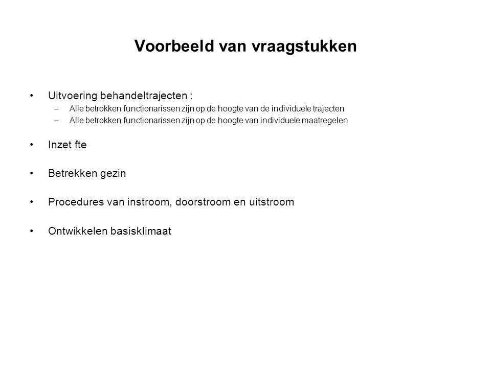 platform integrale aanpak gesloten jeugdzorg Afgeschermde website –Informatief –interactief