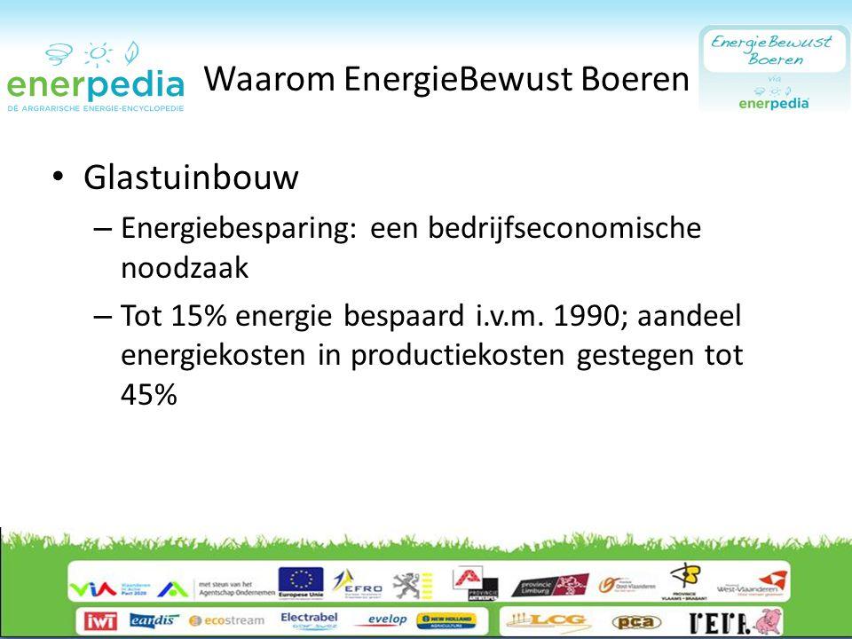 Waarom EnergieBewust Boeren Glastuinbouw – Energiebesparing: een bedrijfseconomische noodzaak – Tot 15% energie bespaard i.v.m. 1990; aandeel energiek