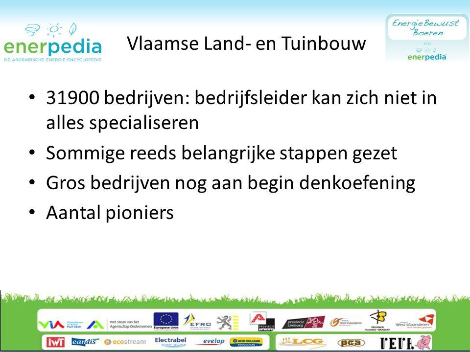 Vlaamse Land- en Tuinbouw 31900 bedrijven: bedrijfsleider kan zich niet in alles specialiseren Sommige reeds belangrijke stappen gezet Gros bedrijven nog aan begin denkoefening Aantal pioniers