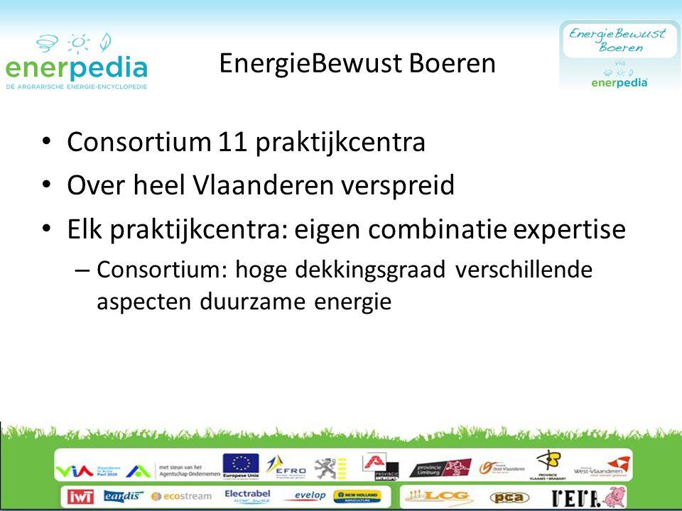 EnergieBewust Boeren Consortium 11 praktijkcentra Over heel Vlaanderen verspreid Elk praktijkcentra: eigen combinatie expertise – Consortium: hoge dekkingsgraad verschillende aspecten duurzame energie