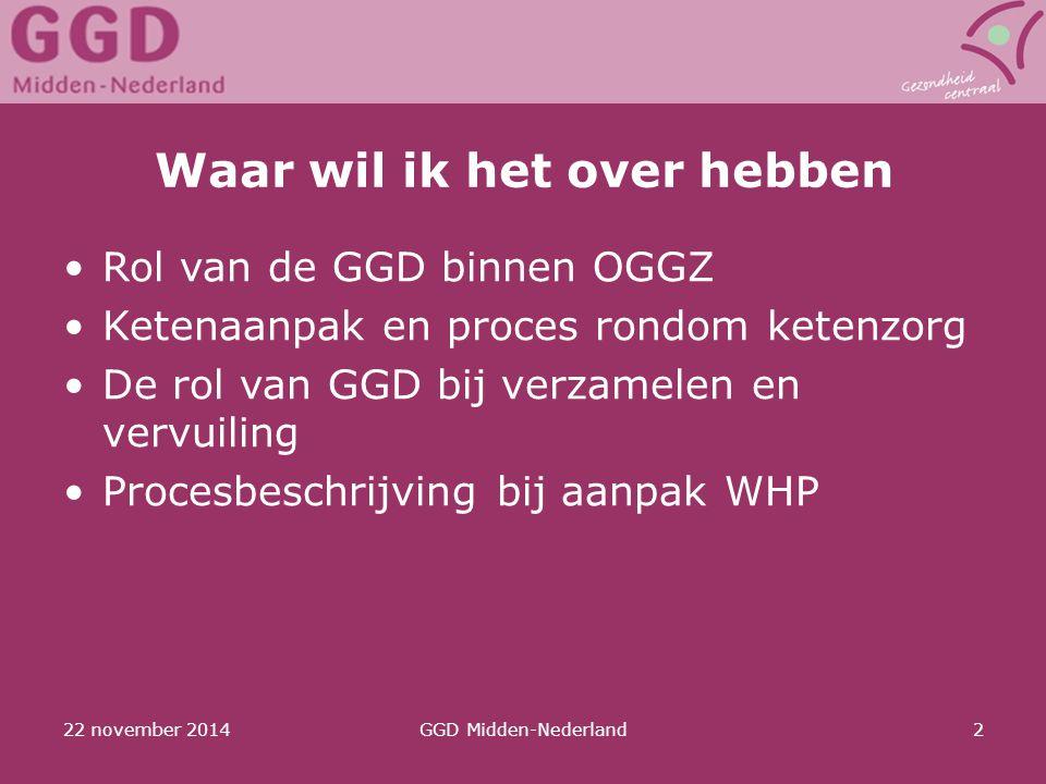 22 november 2014GGD Midden-Nederland3 Rol van de GGD binnen OGGZ Vangnet voor mensen die tussen de mazen van het sociale netwerk vallen Coordinatie van ketenzorg voor deze doelgroep Signaleringsfunctie maatschappelijke Problematiek Beleidsadvisering naar gemeenten