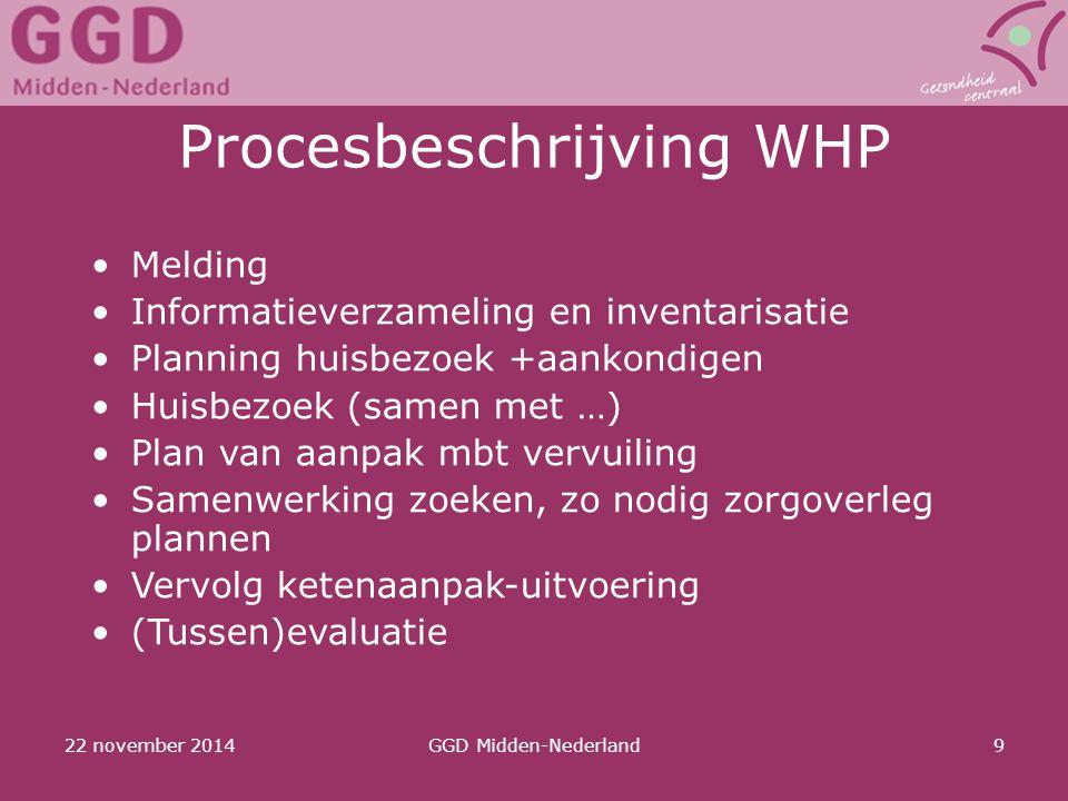 22 november 2014GGD Midden-Nederland9 Procesbeschrijving WHP Melding Informatieverzameling en inventarisatie Planning huisbezoek +aankondigen Huisbezo