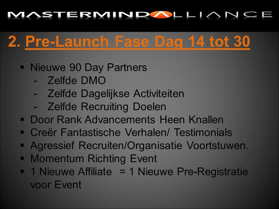 2. Pre-Launch Fase Dag 14 tot 30  Nieuwe 90 Day Partners -Zelfde DMO -Zelfde Dagelijkse Activiteiten -Zelfde Recruiting Doelen  Door Rank Advancemen