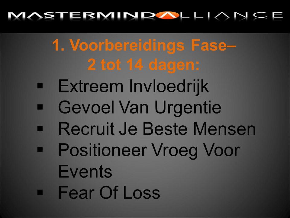 1. Voorbereidings Fase– 2 tot 14 dagen:  Extreem Invloedrijk  Gevoel Van Urgentie  Recruit Je Beste Mensen  Positioneer Vroeg Voor Events  Fear O