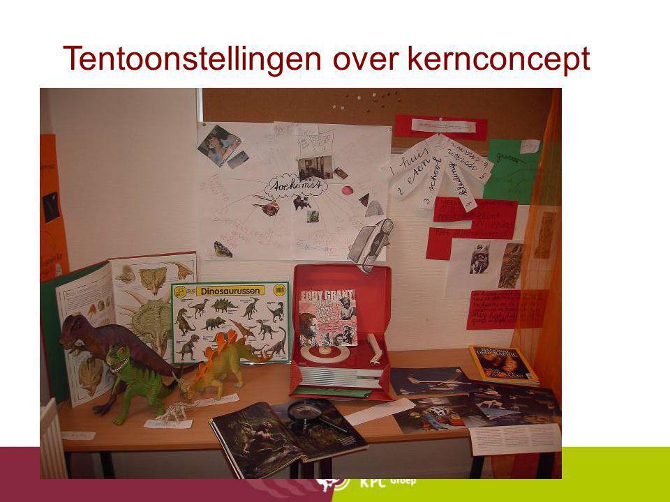 Tentoonstellingen over kernconcept