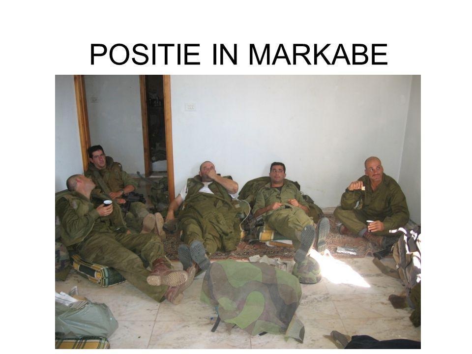 POSITIE IN MARKABE